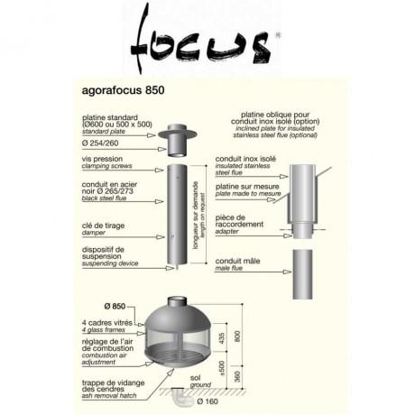 Камин Focus Agorafocus 850 центральный